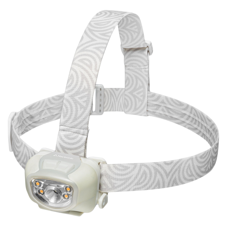 7c32efb79e8a NIPPO 1.9 RC latarka czołowa z płynną regulacją jasności ADS